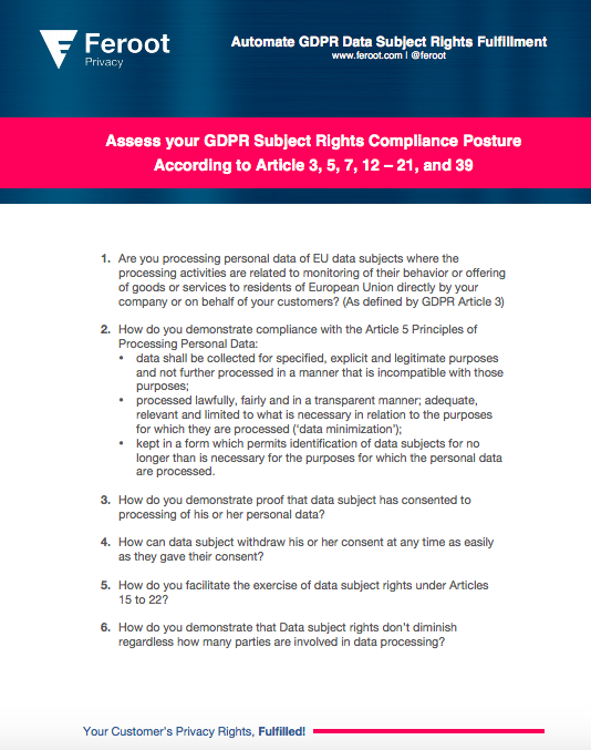 Assess GDPR Subject Rights Compliance Article 3,5,7,12-21.png