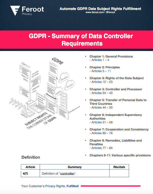 GDPR Data Controller Requirement Summary.png